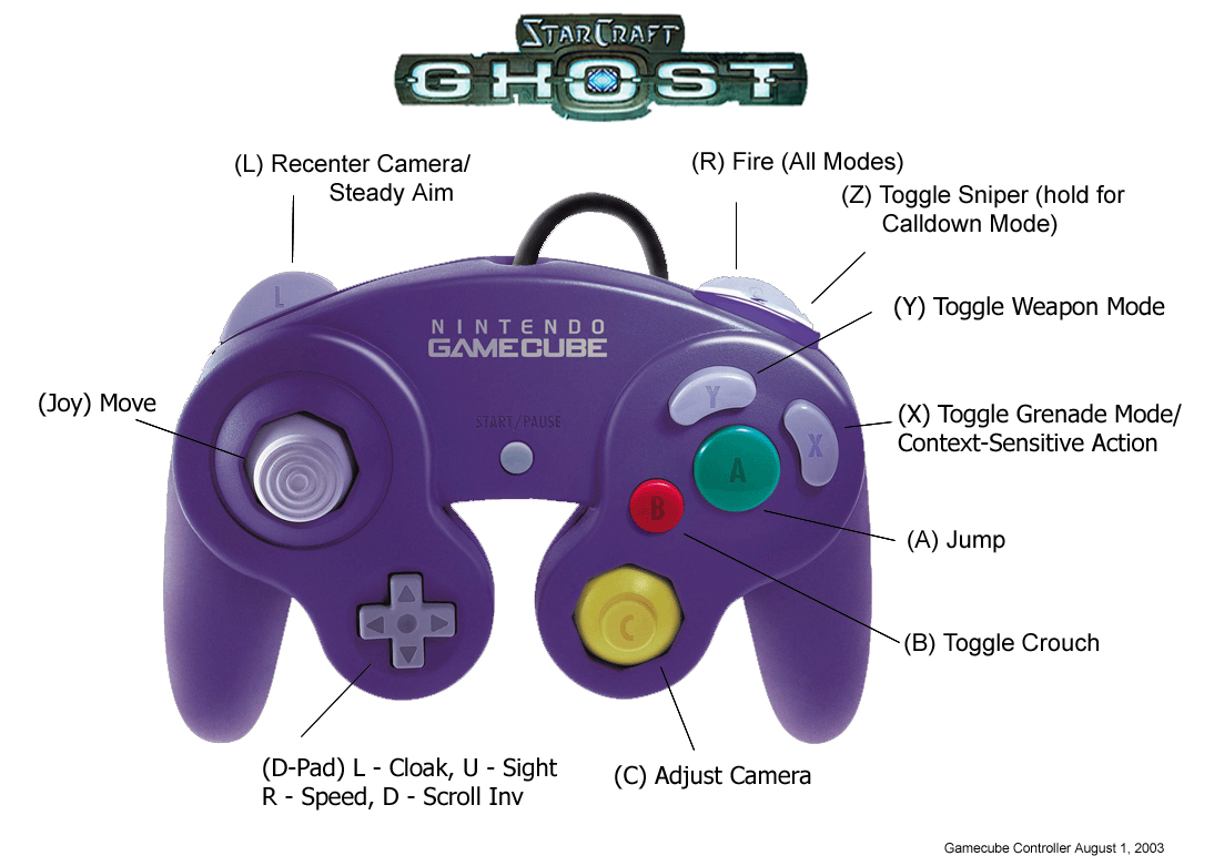Détails de la manette GameCube pour Starcraft: Ghost