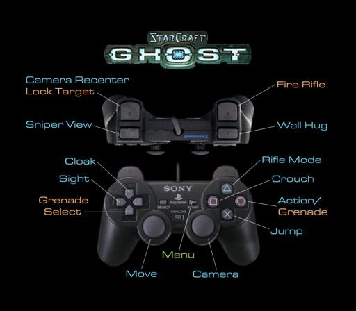 Détails de la manette Playstation 2 pour Starcraft: Ghost