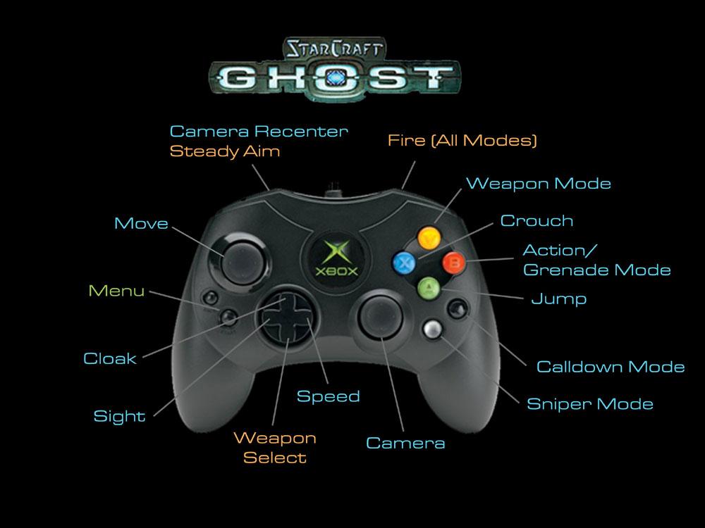 Détails de la manette Xbox pour Starcraft: Ghost